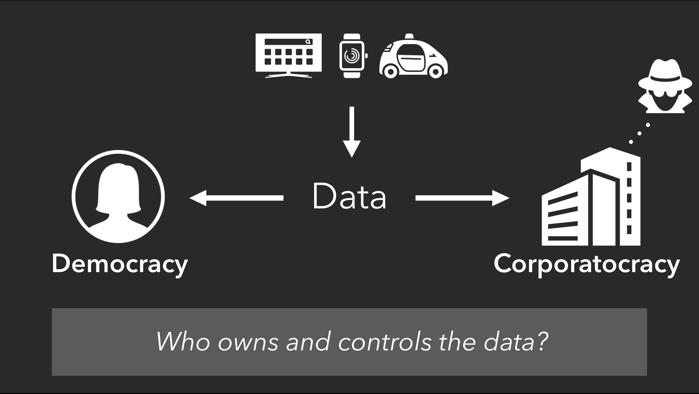 Avui, les nostres dades són propietat de corporacions i per extensió són disponibles per als governs