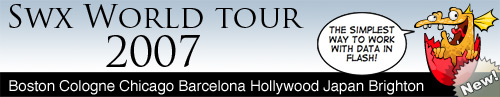 Swx World Tour